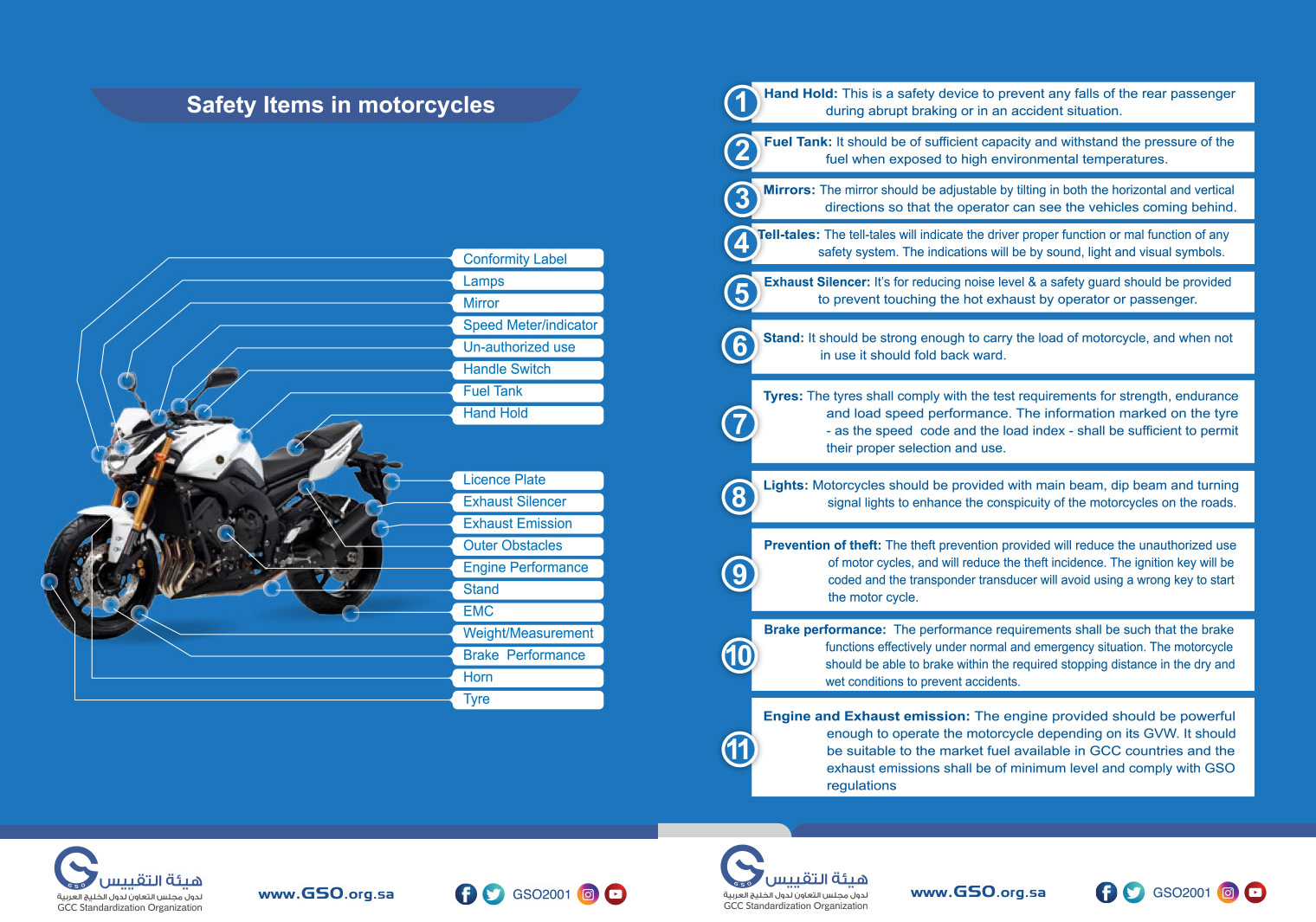 Safety Items in Motor Cycles